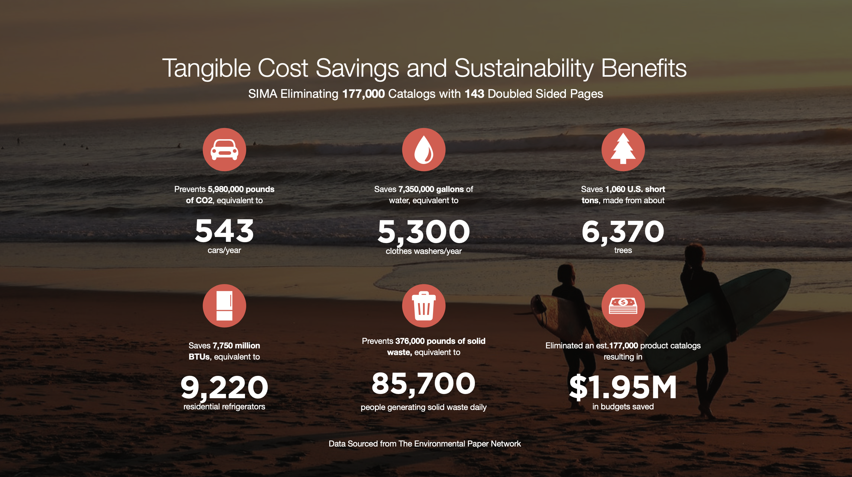 Tangible-Cost-Savings-Graphic